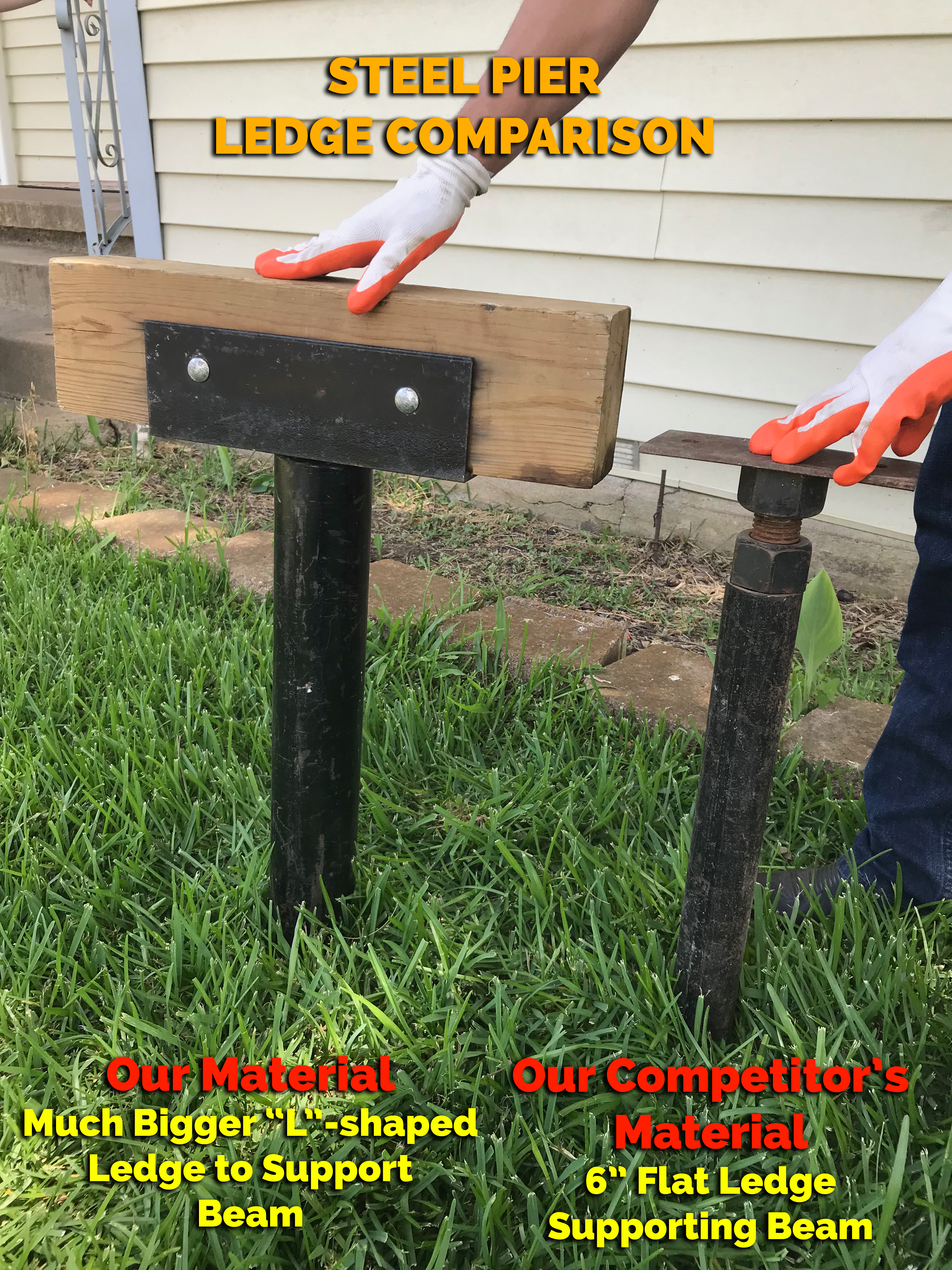 Precision Leveling Pier And Beam Foundation